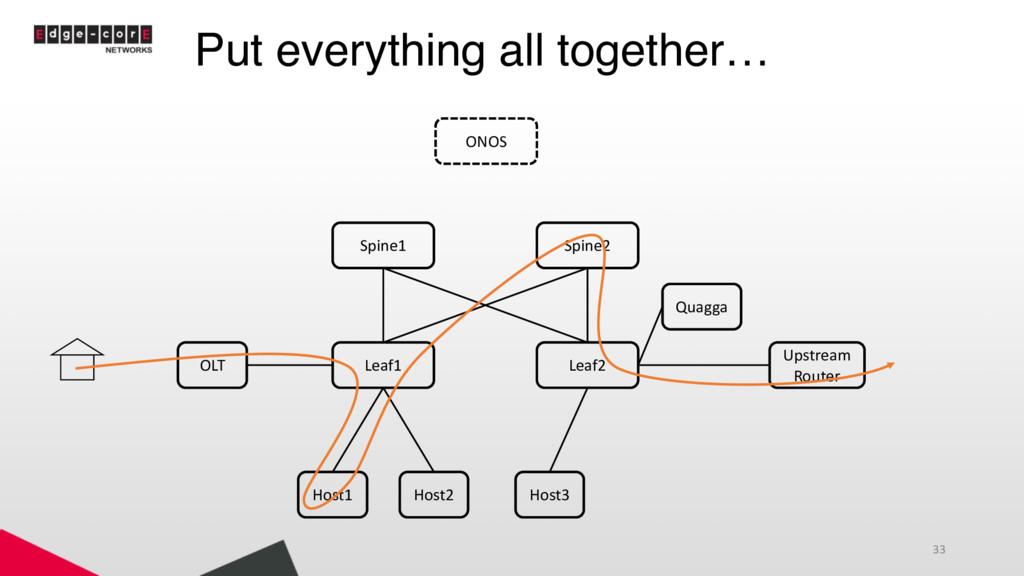 Put everything all together… 33 Leaf1 Leaf2 Spi...