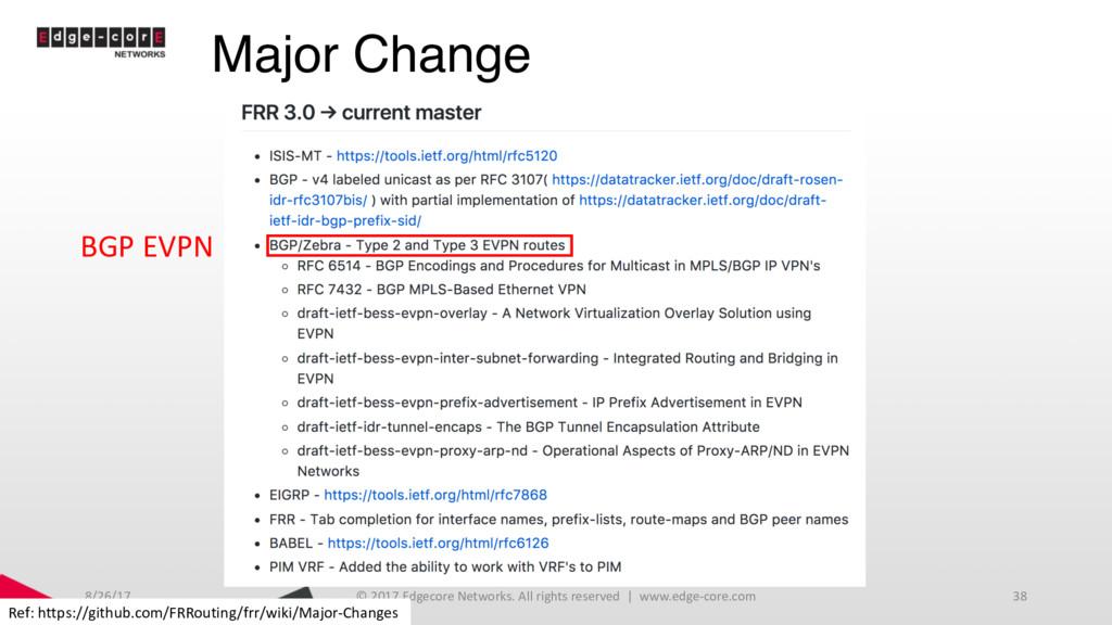 Major Change 8/26/17 © 2017 Edgecore Networks. ...