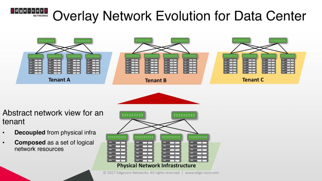 Overlay Network Evolution for Data Center © 201...