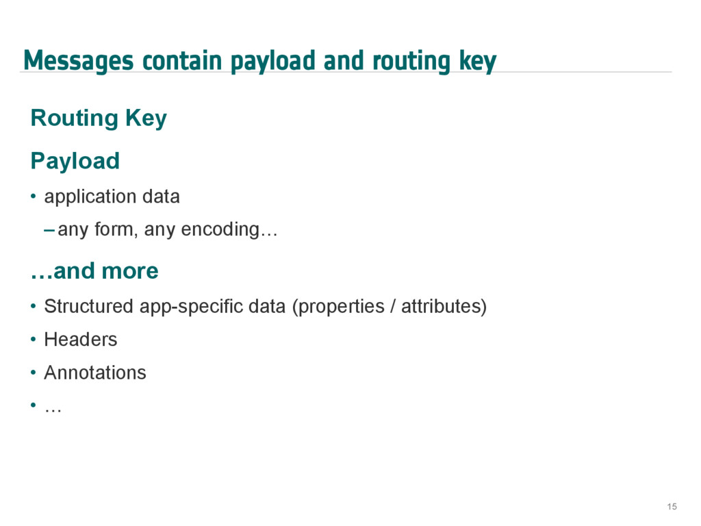 Messages contain payload and routing key 15 Rou...