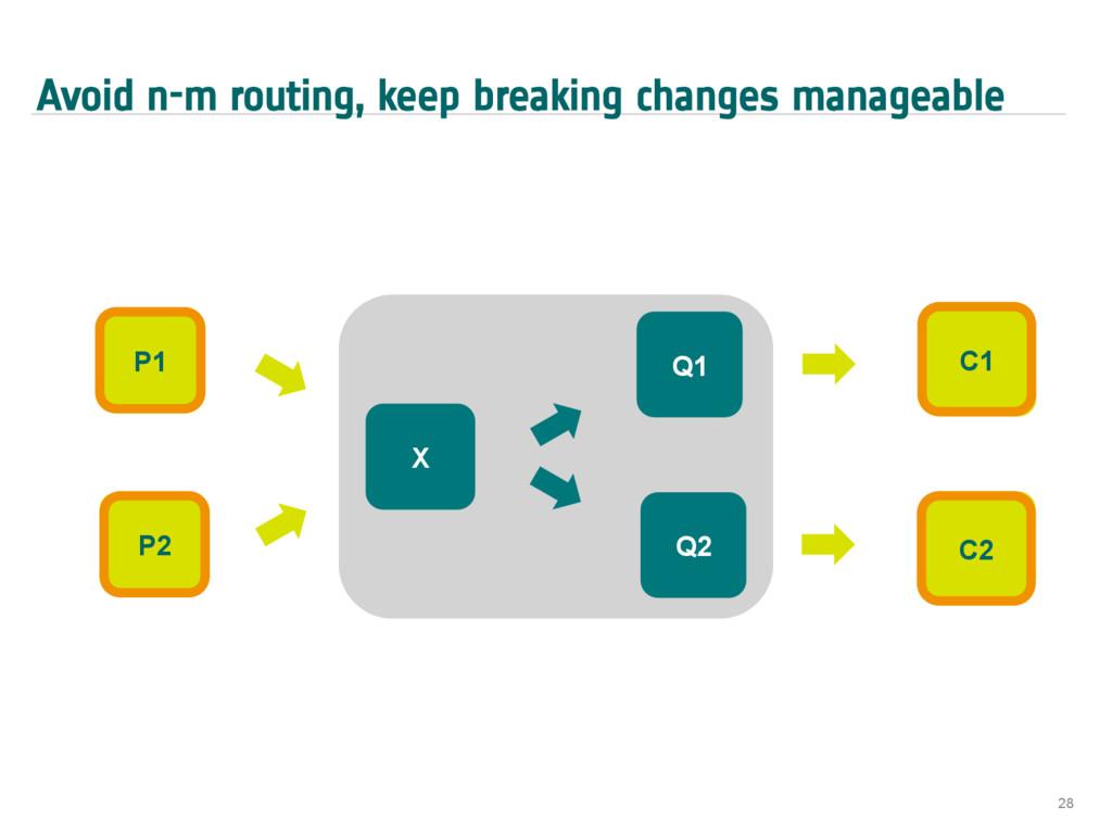 Avoid n-m routing, keep breaking changes manage...