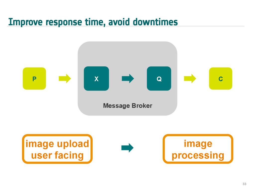 Improve response time, avoid downtimes 33 Messa...