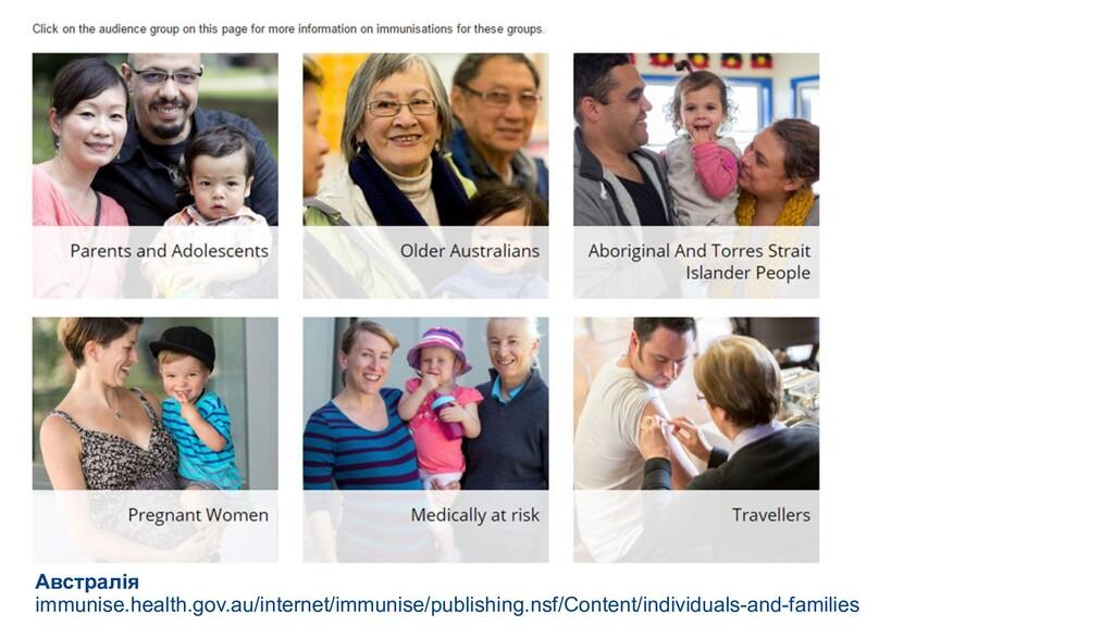 Австралія immunise.health.gov.au/internet/immun...
