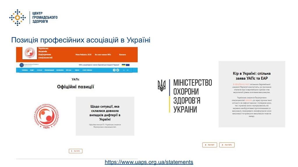 Позиція професійних асоціацій в Україні https:/...