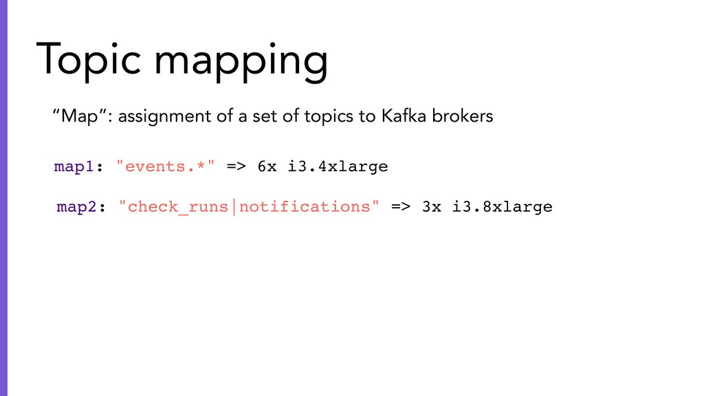 """Map"": assignment of a set of topics to Kafka b..."
