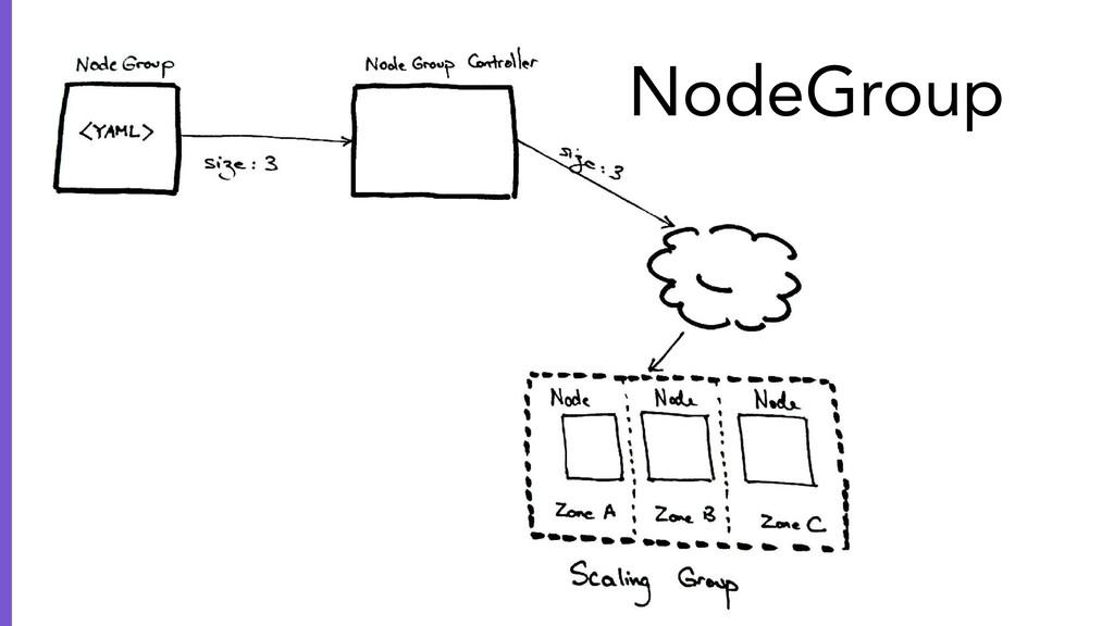 NodeGroup