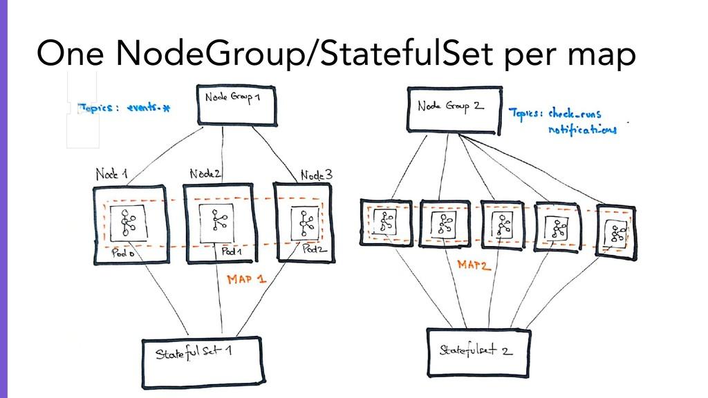 One NodeGroup/StatefulSet per map