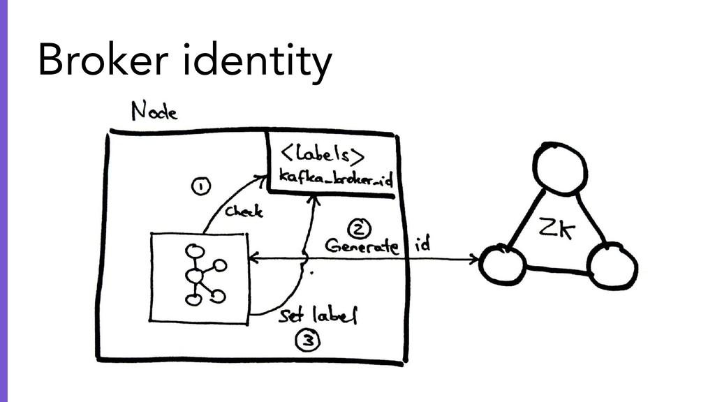 Broker identity