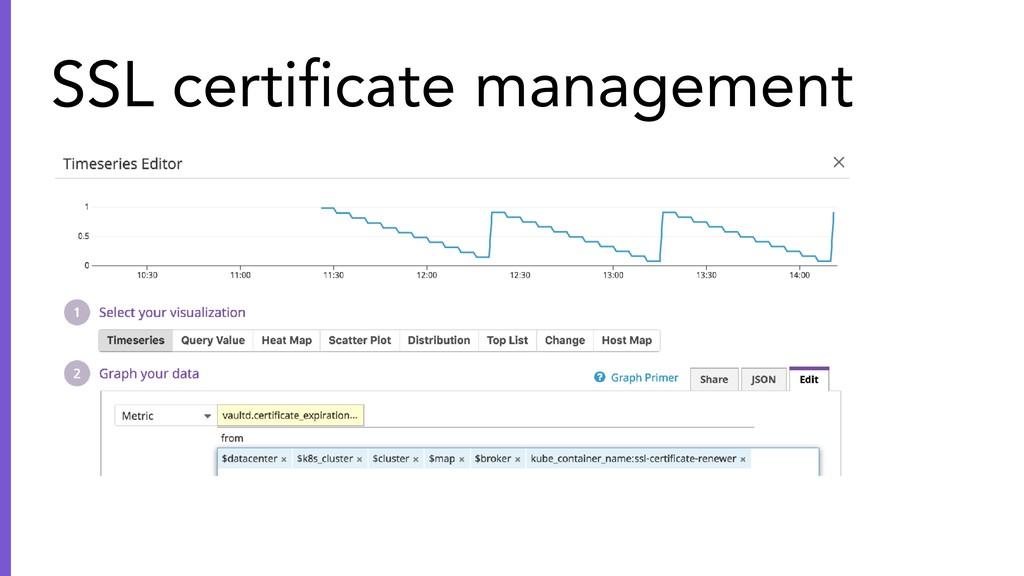 SSL certificate management