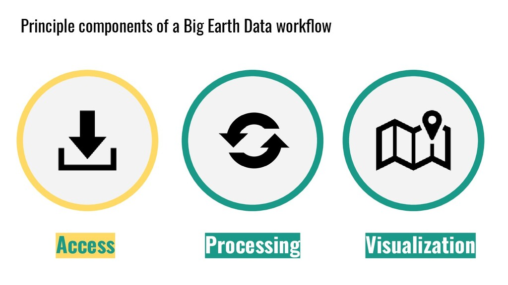 Principle components of a Big Earth Data workflo...