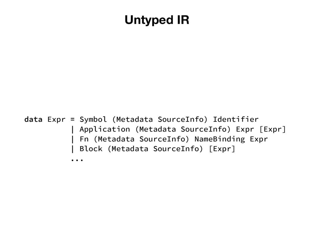 Untyped IR data Expr = Symbol (Metadata SourceI...