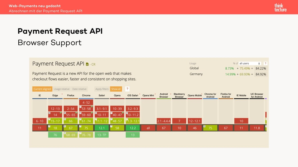 Browser Support Web-Payments neu gedacht Abrech...