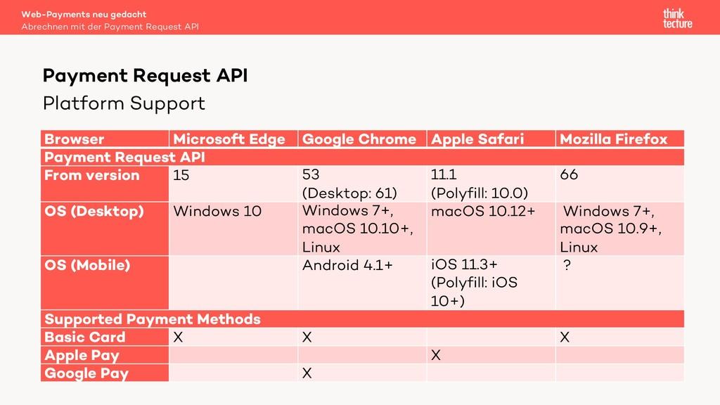 Platform Support Browser Microsoft Edge Google ...
