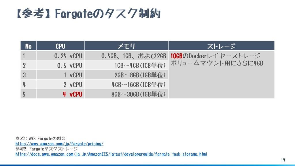 19 【参考】Fargateのタスク制約 No CPU メモリ ストレージ 1 0.25 vC...