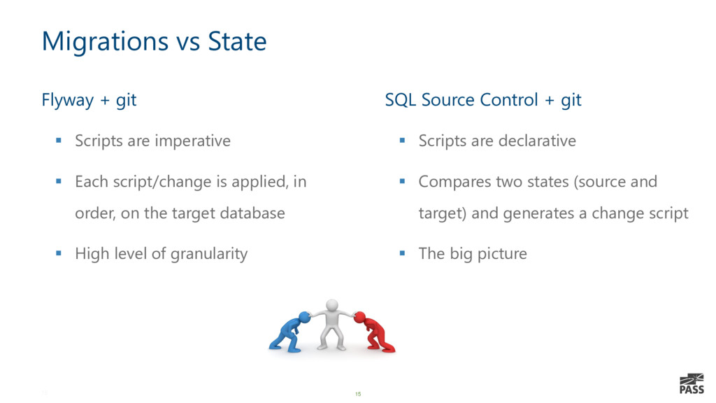 15 Migrations vs State Flyway + git ▪ Scripts a...