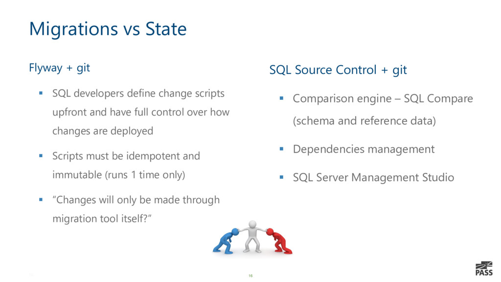 16 Migrations vs State Flyway + git ▪ SQL devel...