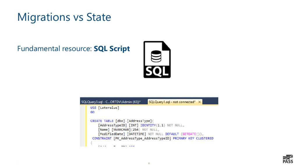 6 Migrations vs State Fundamental resource: SQL...