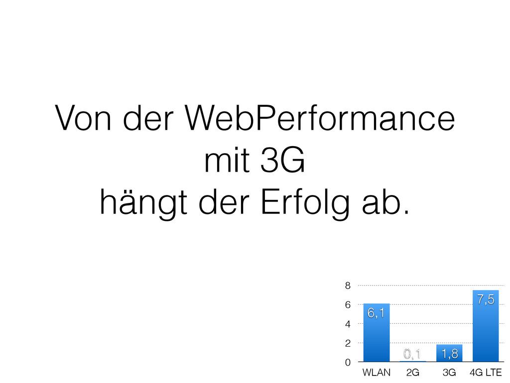 Von der WebPerformance mit 3G hängt der Erfolg ...