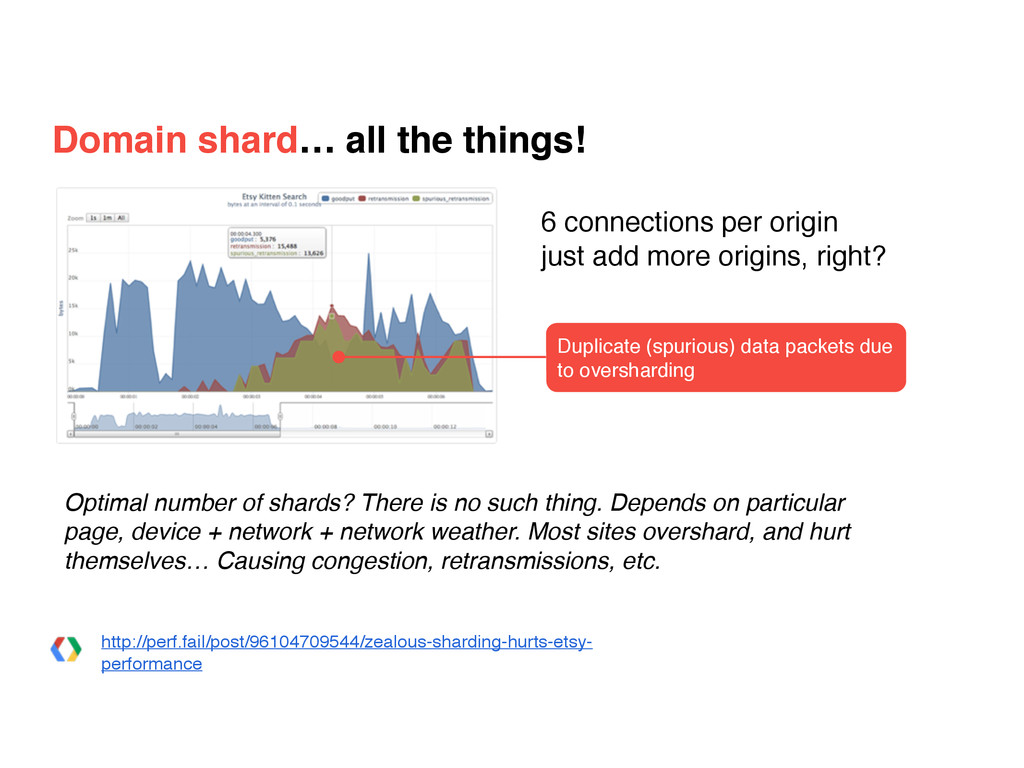 Domain shard… all the things! 6 connections per...
