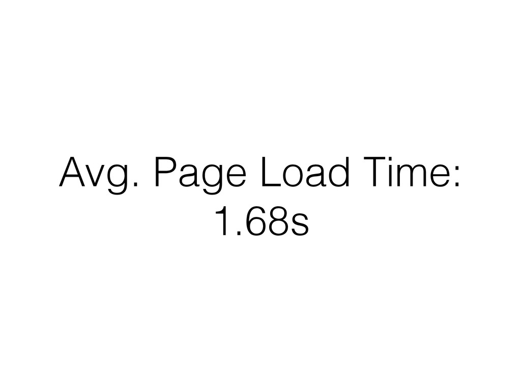 Avg. Page Load Time: 1.68s