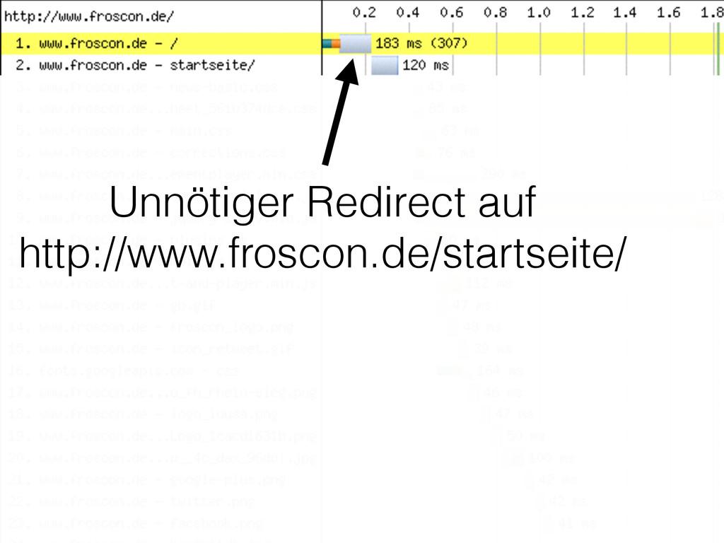 Unnötiger Redirect auf http://www.froscon.de/s...