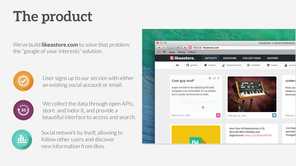 The product We've build likeastore.com to solve...
