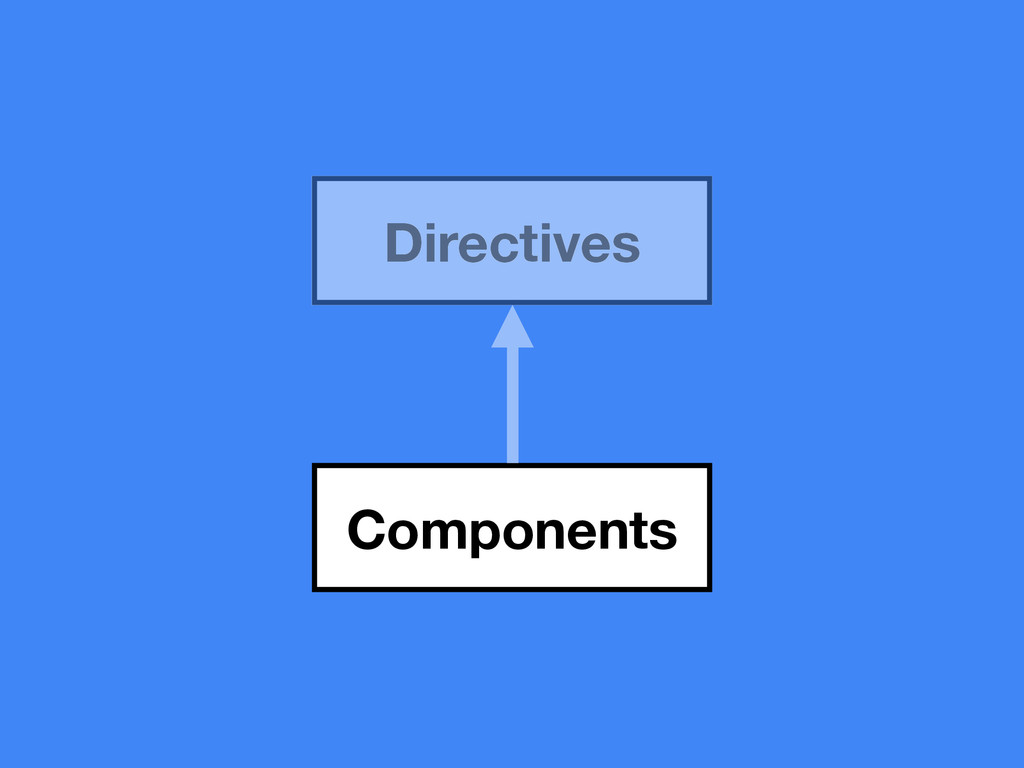 Directives Components