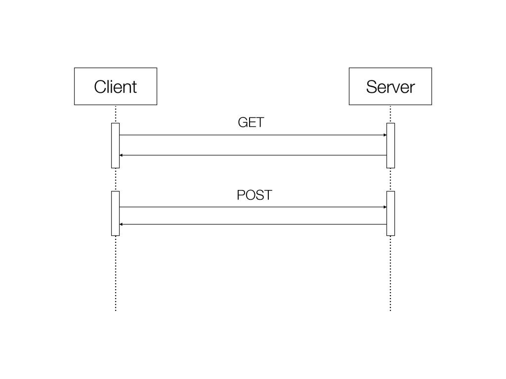 Client Server GET POST