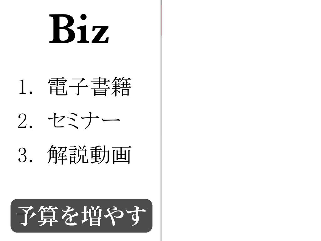 ༧Λ૿͢ Biz 1. 電子書籍 2. セミナー 3. 解説動画