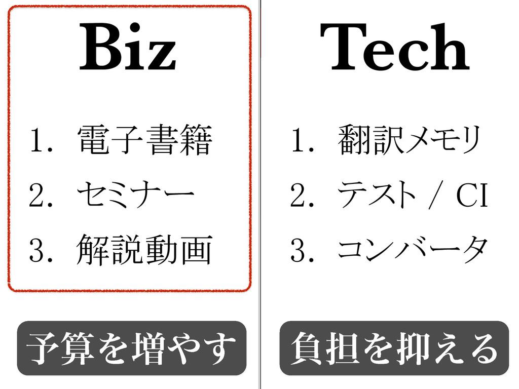 ༧Λ૿͢ Biz Tech 1. 電子書籍 2. セミナー 3. 解説動画 1. 翻訳メモ...