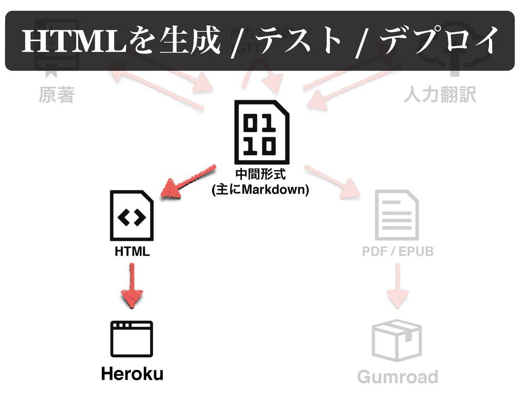 ݪஶ ਓྗ༁ Heroku Gumroad HTML PDF / EPUB தؒܗࣜ (ओʹ...