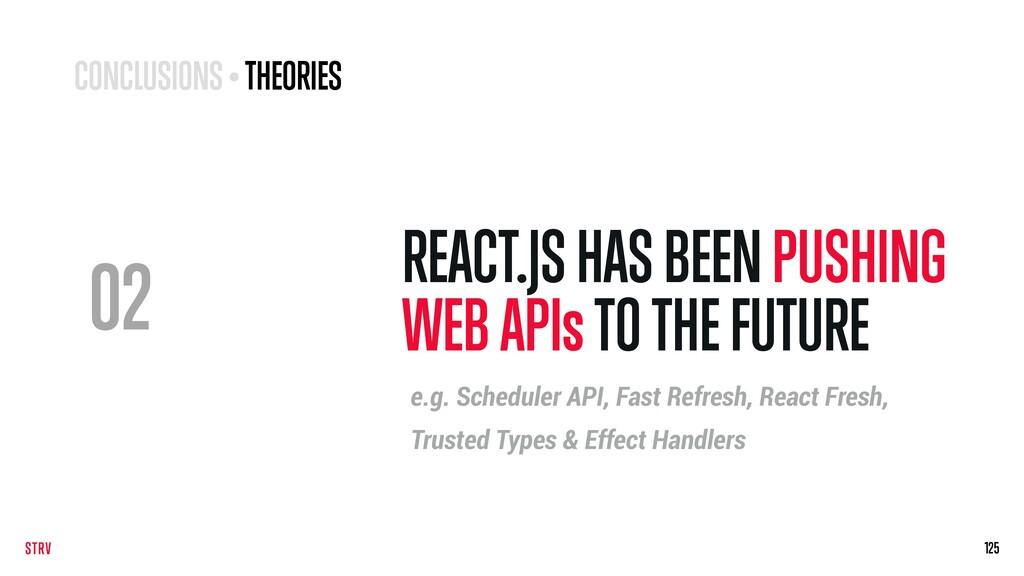 02 REACT.JS HAS BEEN PUSHING WEB APIs TO THE FU...