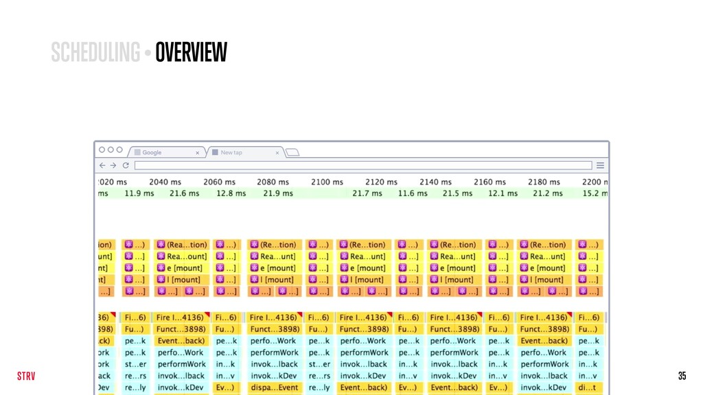 35 SCHEDULING • OVERVIEW