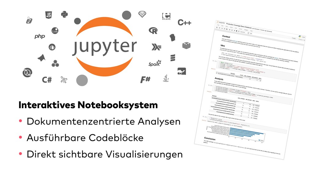 Interaktives Notebooksystem • Dokumentenzentrie...