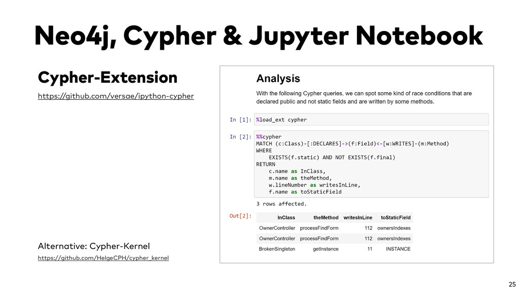 Neo4j, Cypher & Jupyter Notebook Cypher-Extensi...
