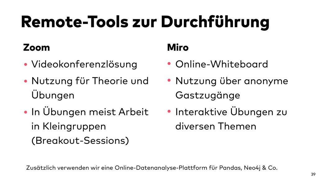 Miro • Online-Whiteboard • Nutzung über anonyme...