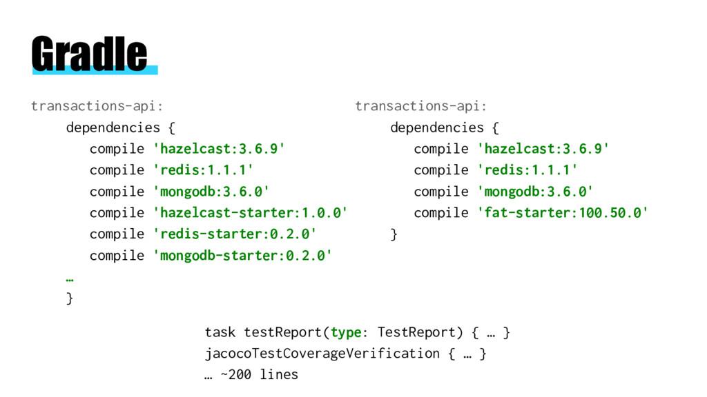 Gradle transactions-api: dependencies { compile...