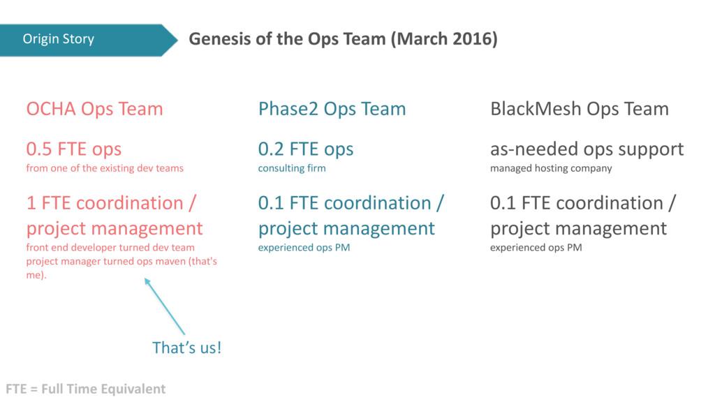 Genesis of the Ops Team (March 2016) OCHA Ops T...