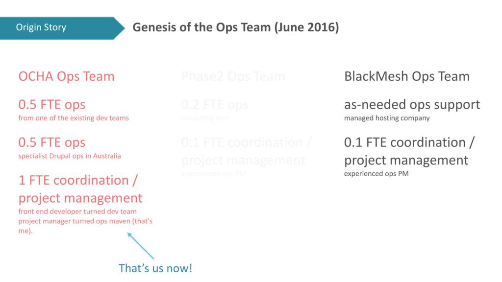 Genesis of the Ops Team (June 2016) OCHA Ops Te...