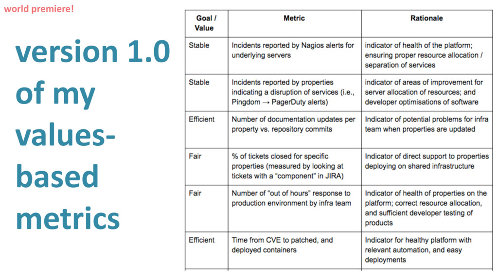version 1.0 of my values- based metrics world p...