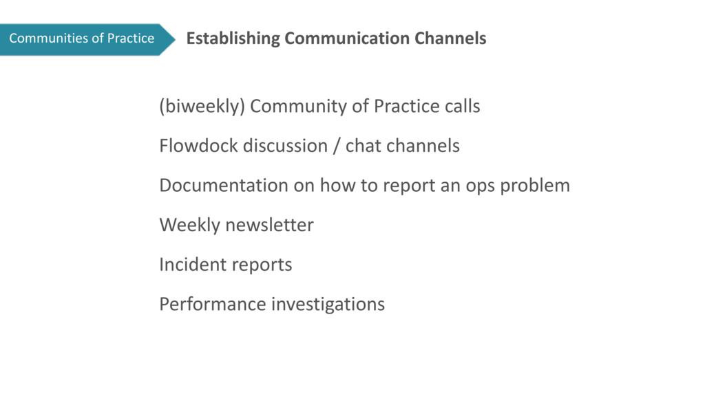 Establishing Communication Channels (biweekly) ...