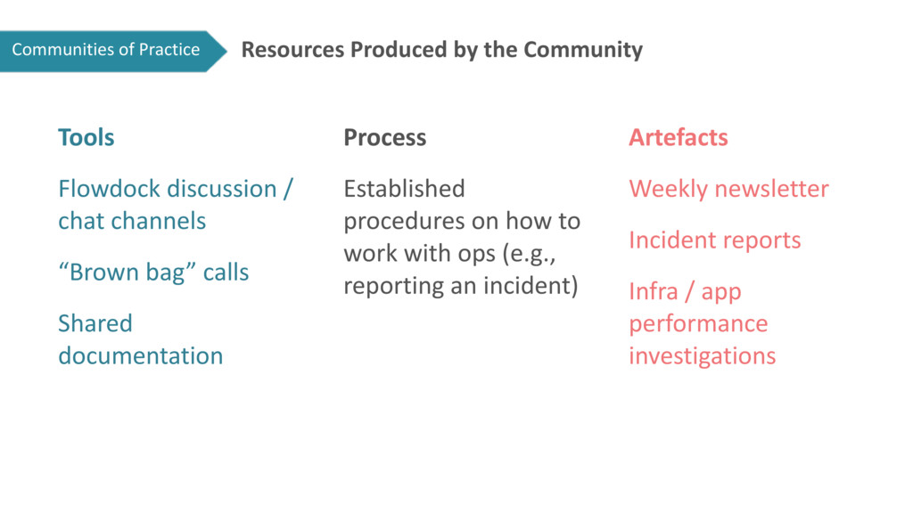 Resources Produced by the Community Tools Flowd...