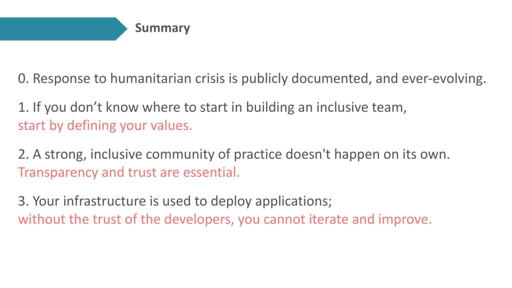 Summary 0. Response to humanitarian crisis is p...