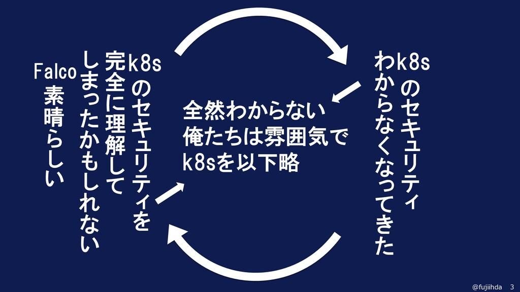 3 @fujiihda の セ キ ュ リ テ ィ を 完 全 に 理 解 し て し ま っ...