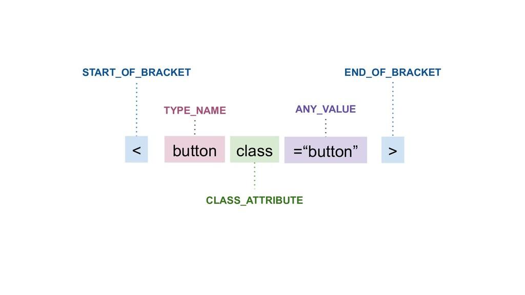 """< > button class =""""button"""" START_OF_BRACKET END..."""