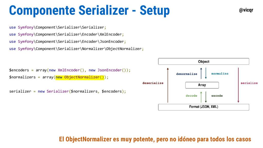 @vicqr Componente Serializer - Setup use Symfon...