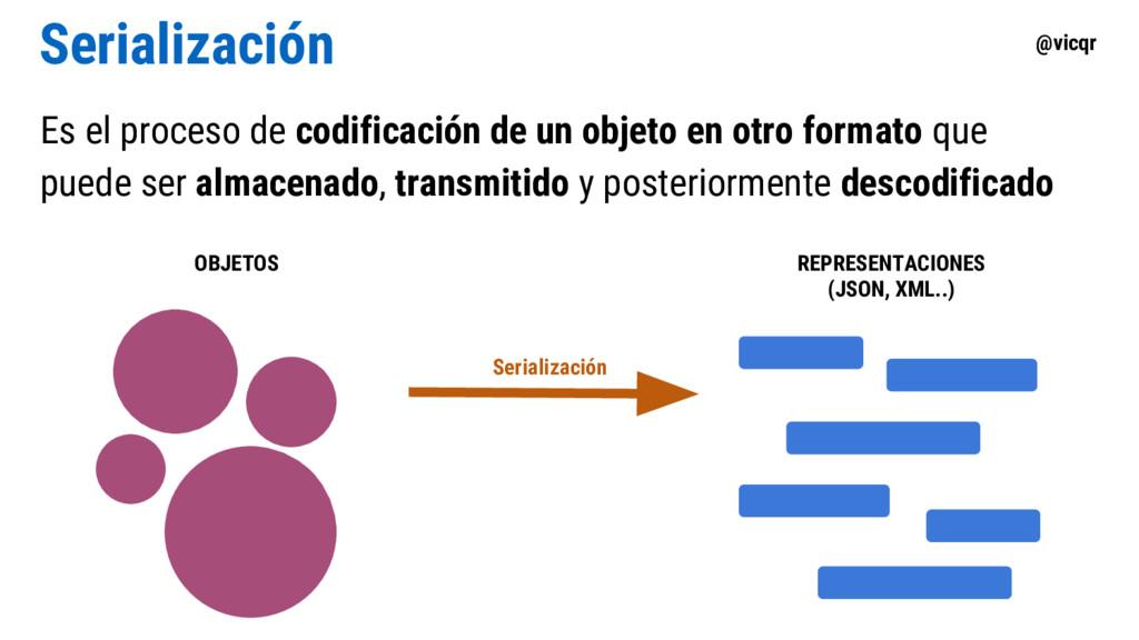 @vicqr Serialización Es el proceso de codificac...