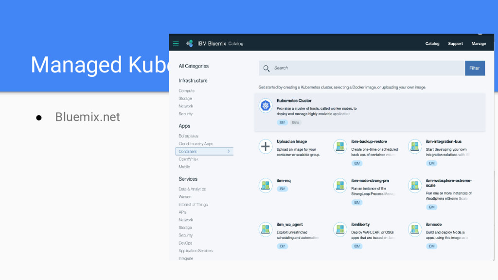Managed Kubernetes ● Bluemix.net