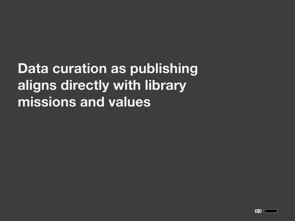 Data curation as publishing aligns directly wit...