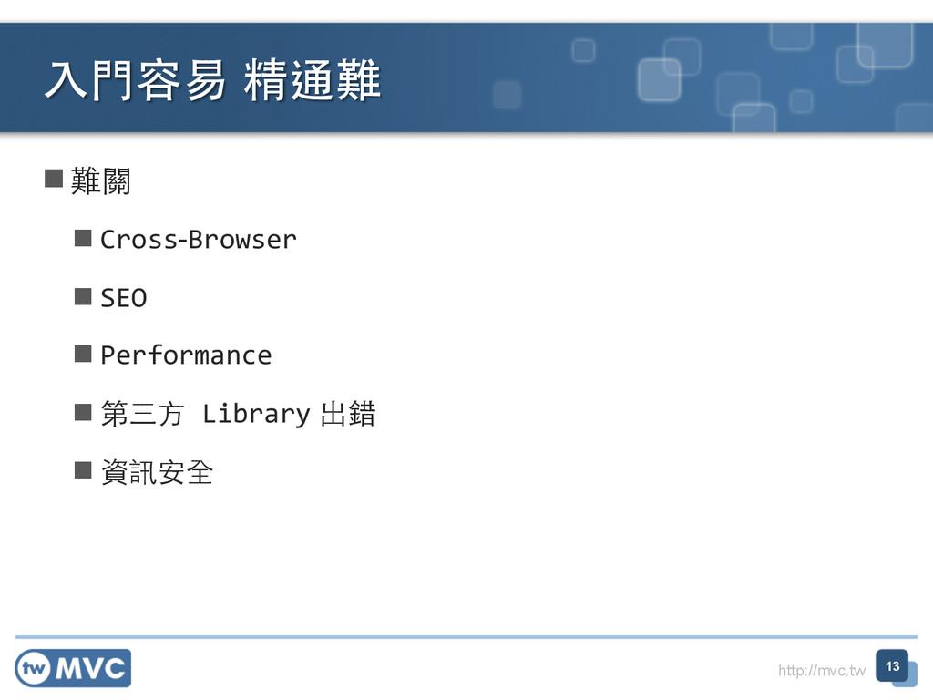 http://mvc.tw n難關  nCross-Browser  n...